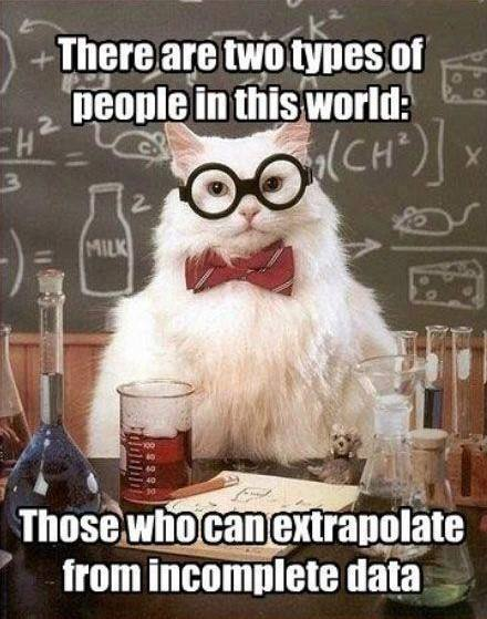 cat-science
